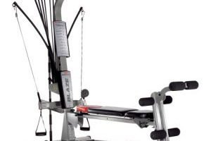 Best Compact Home Gym Reviews 2021
